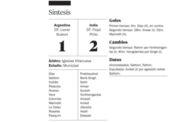 El Sub 20 le ganó a Uruguay y jugará la final