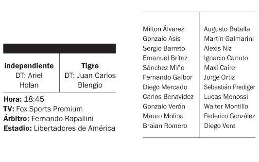 River recibe a Independiente para un duelo a todo o nada