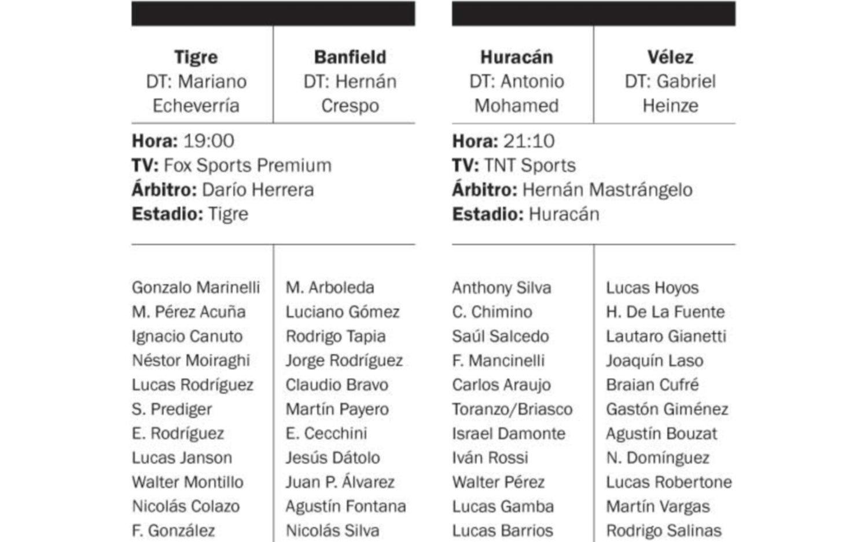 Tigre y Banfield igualaron 4 a 4 — Tremendo inicio