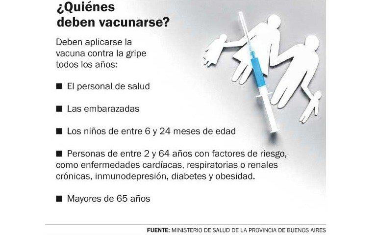 Tras los reclamos, arranca la campaña de vacunación contra la gripe