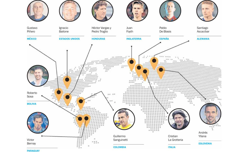 Así viven el parate del fútbol por la pandemia en el mundo