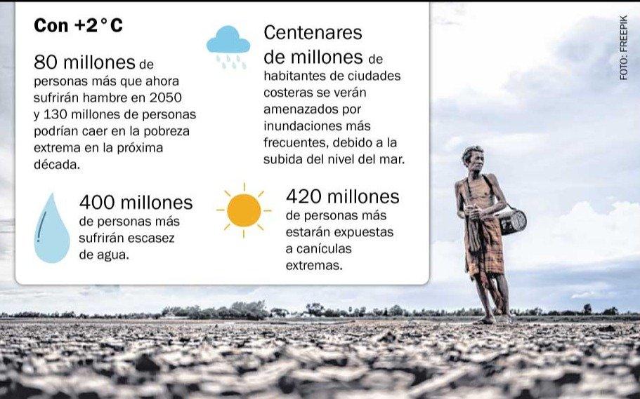 Alarmante pronóstico de la ONU por el calentamiento